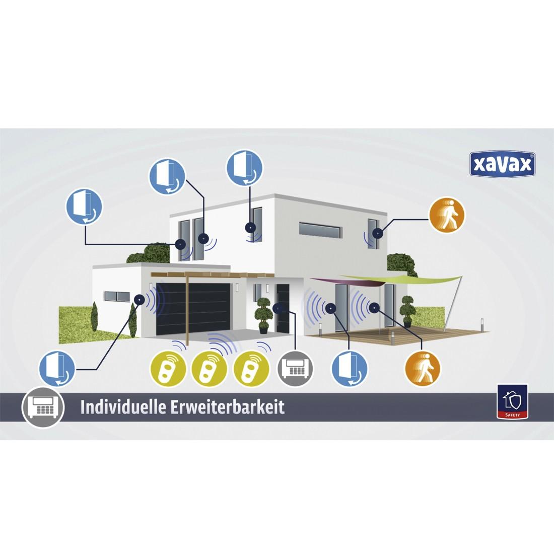 00111980 xavax capteur d alarme de mouvement for Systeme d alarme pour piscine